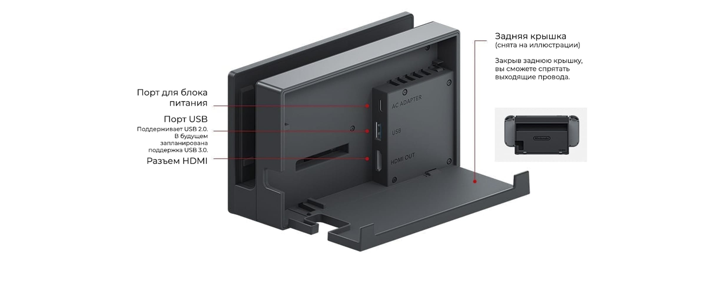 Док-станция Nintendo Switch, вид снизу