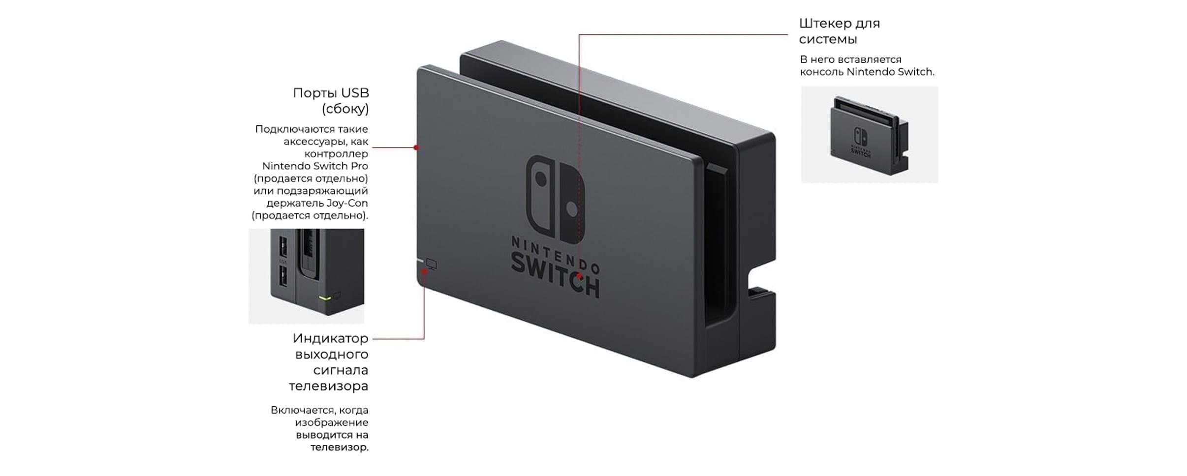 Док-станция Nintendo Switch, вид сверху